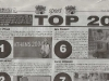 dmitry-top20-medium